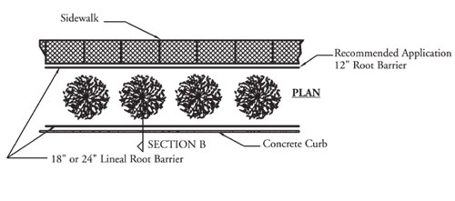 Linear Root Barrier Specs 2